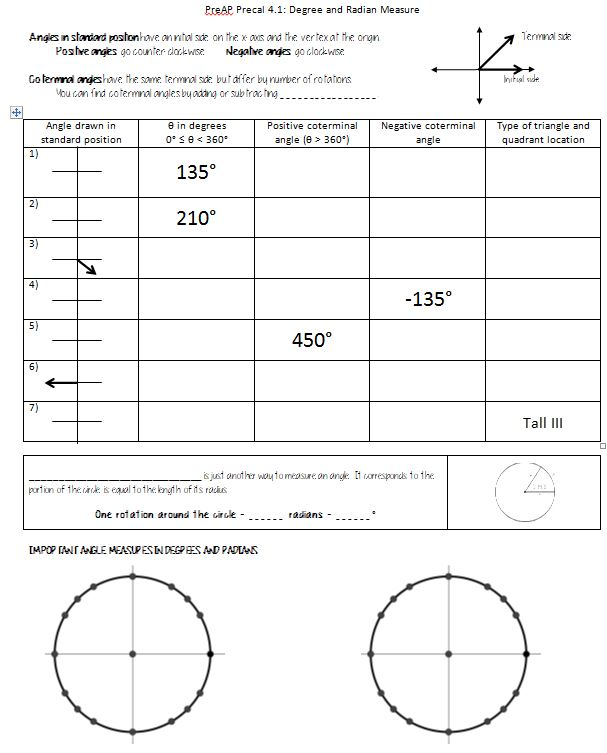 Worksheet Unit Circle Worksheet special unit circle angles worksheet insert clever math pun here capture1