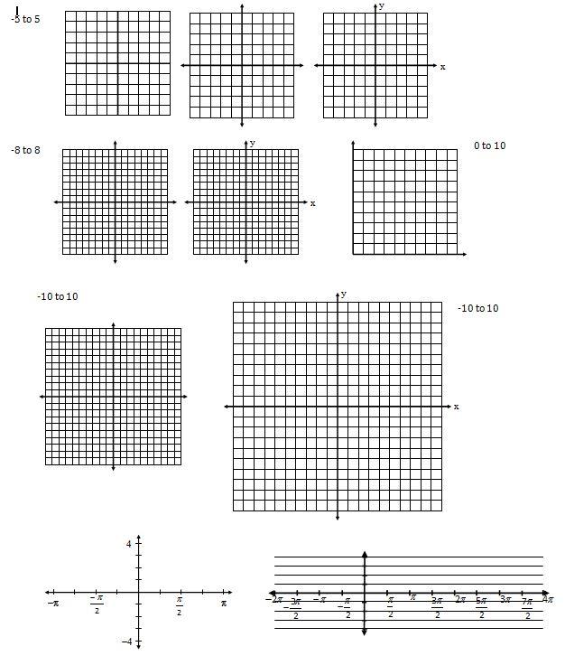 variety graphs