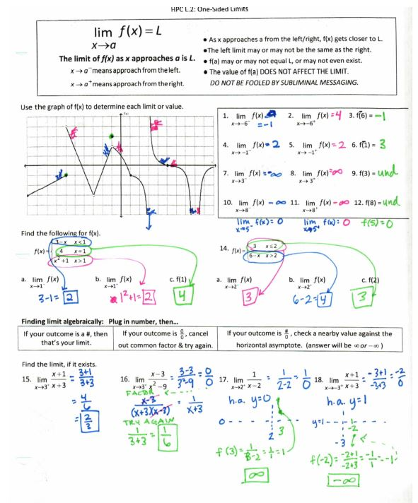 Take it to the Limit Insert Clever Math Pun Here – Linear Piecewise Functions Worksheet