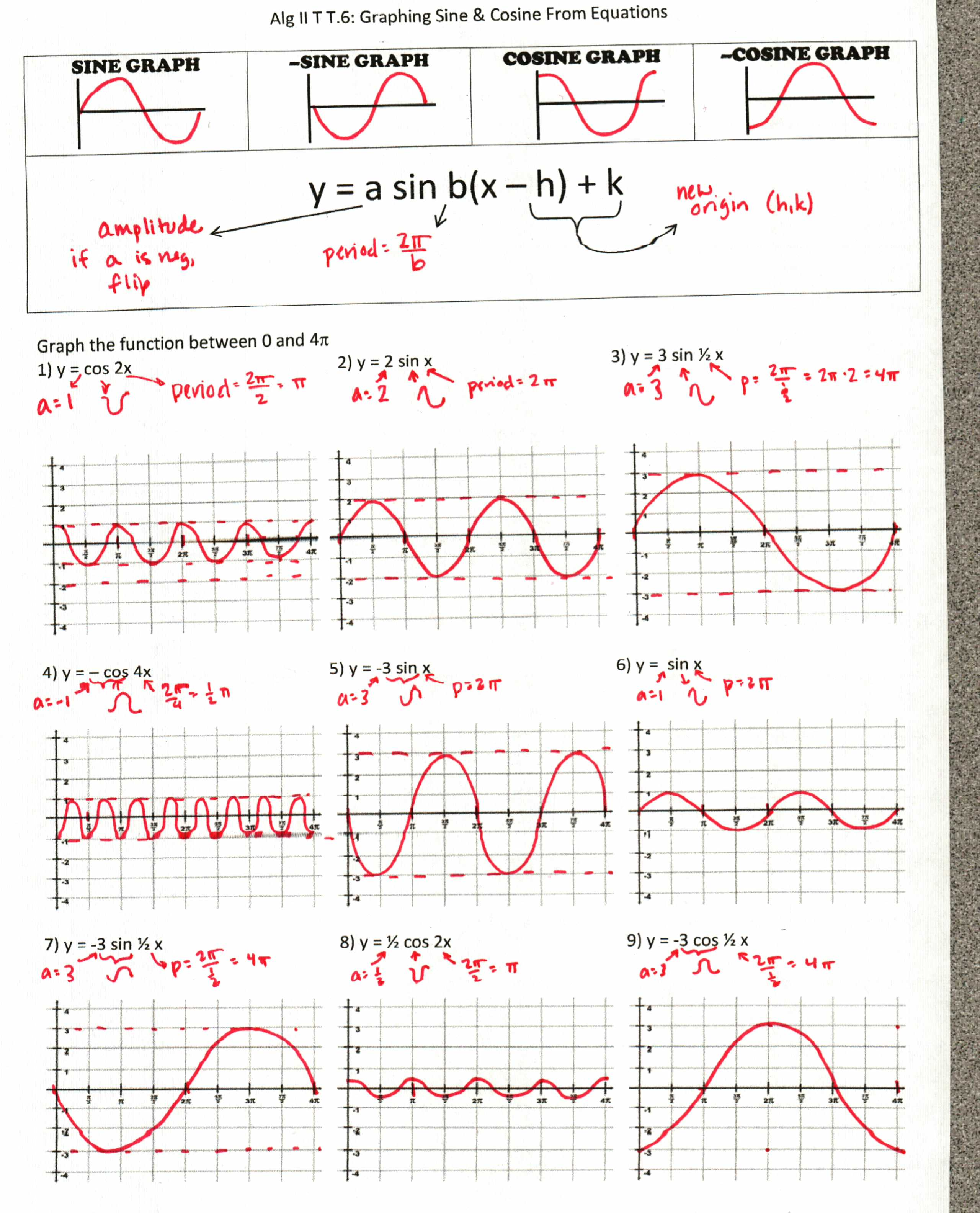 Graphing Trig On the Verge of Something Better Insert Clever – Graphing Trig Functions Worksheet