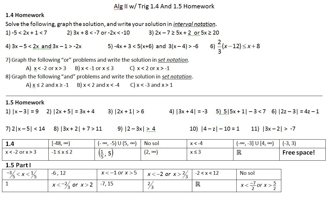 Equations from Megcraig.org