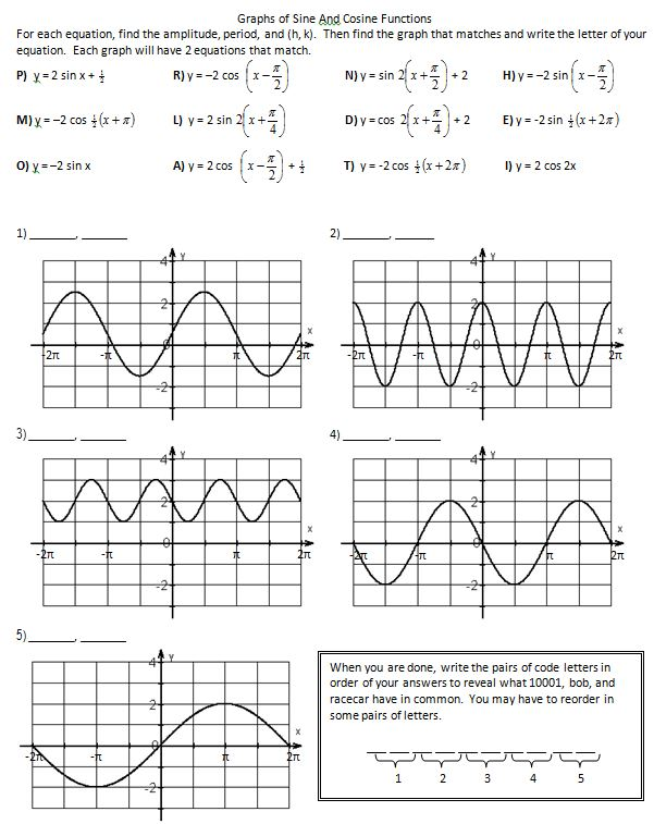 worksheets graphing trigonometric functions worksheet opossumsoft worksheets and printables. Black Bedroom Furniture Sets. Home Design Ideas