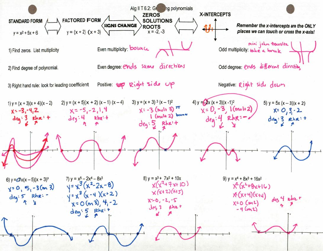 alg ii files polynomials insert clever math pun here