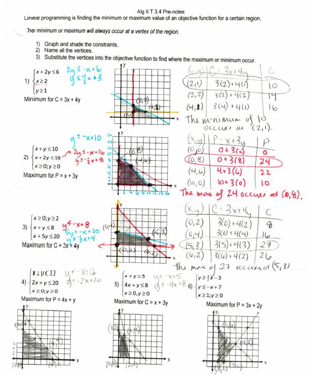 Algebra II Files Systems Insert Clever Math Pun Here – Graphing Systems of Inequalities Worksheet