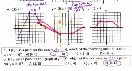 Precal Files: Function Transformations, Compositions, and Inverses ...