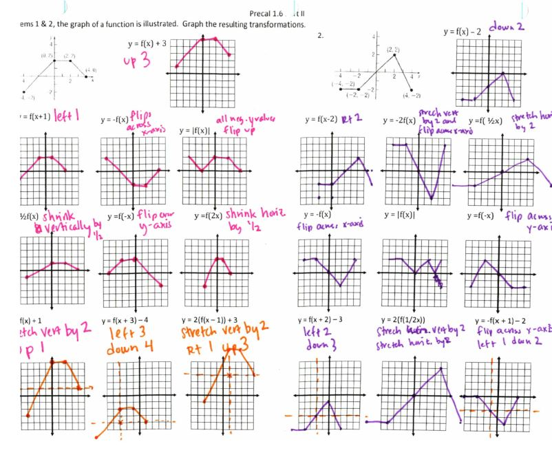 Precal Files Function Transformations Compositions and Inverses – Composition of Functions Worksheet
