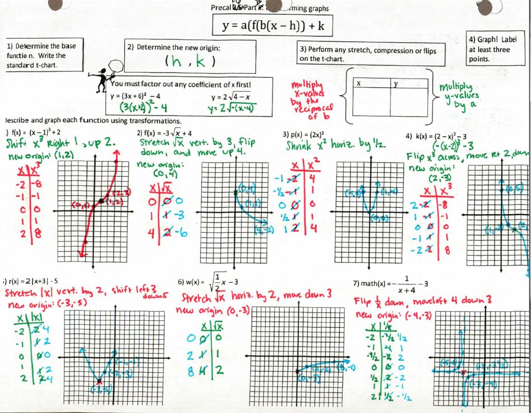 transformations Insert Clever Math Pun Here – Transformations of Graphs Worksheet