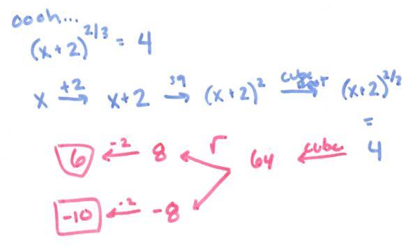 flowchart math from megcraig.org