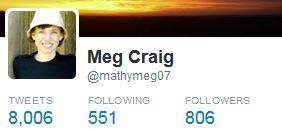 8,006 tweets