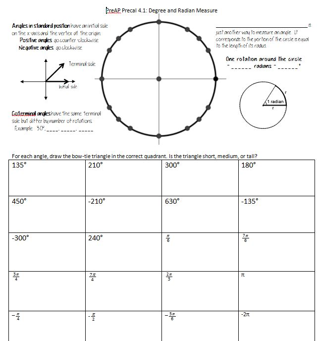 unit circle Insert Clever Math Pun Here – Pun Worksheet