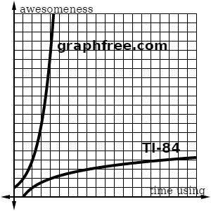 graphfree2