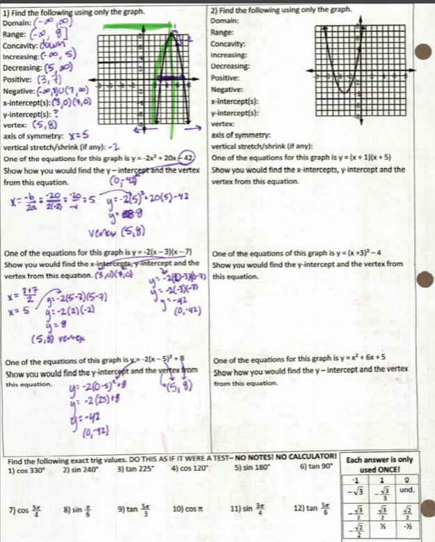 parabolas 2